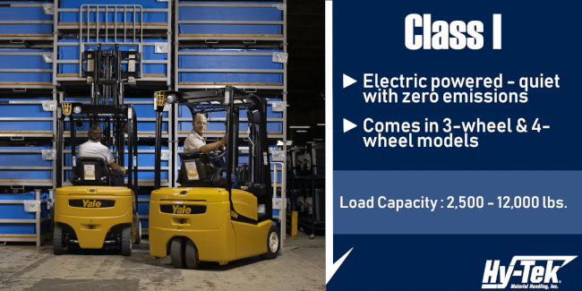 Class I: Electric Counterbalance