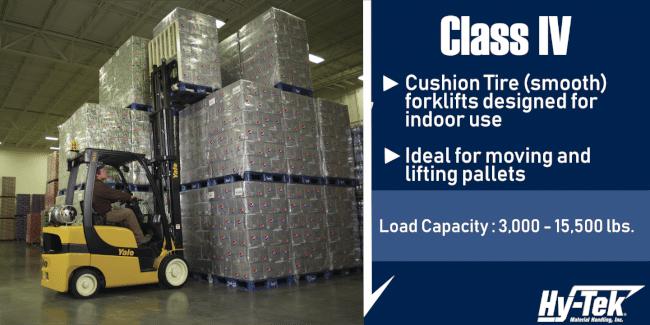 Class IV: Internal Combustion Engine Trucks - Cushion Tire