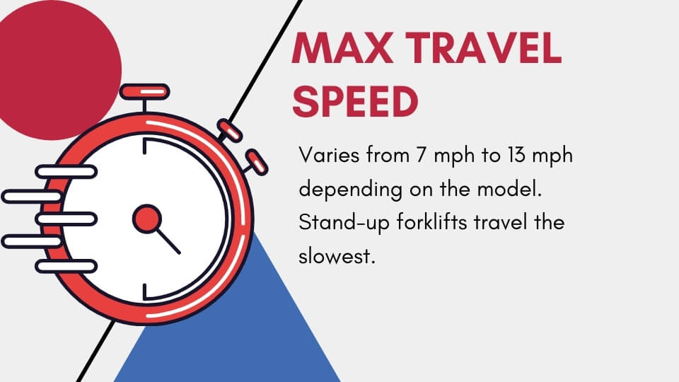 class 1 forklift max travel speed
