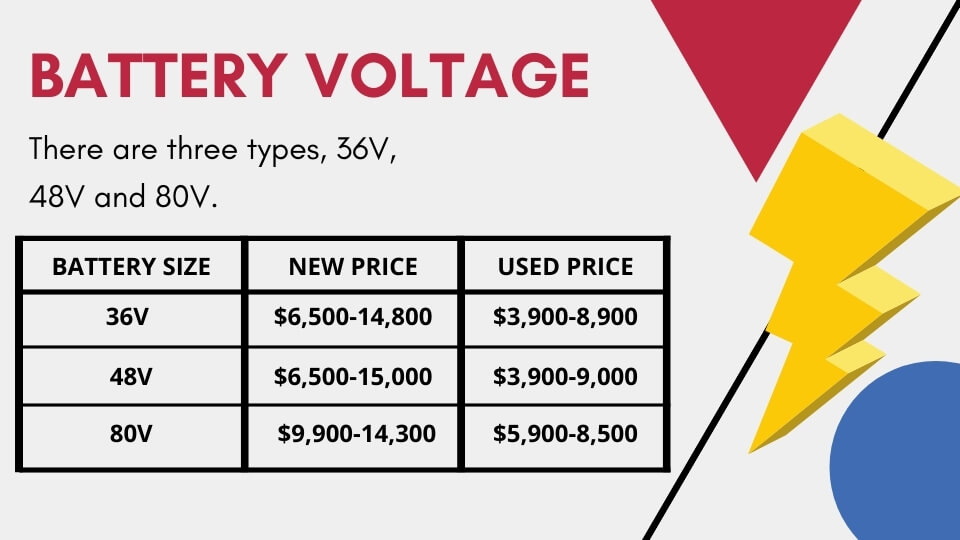 class 1 forklift battery voltage