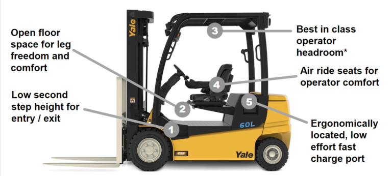 Yale ERP050-060VLL picture and features